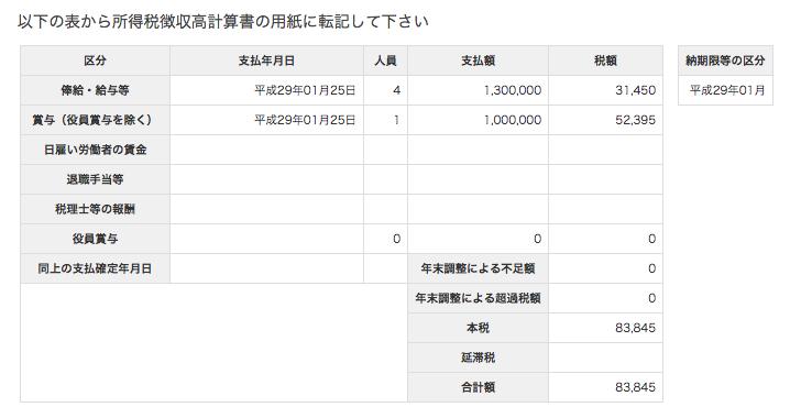 所得税徴収高計算書画面のスクリーンショット