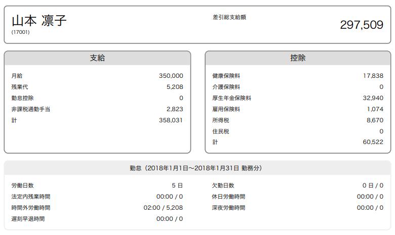 PDF形式の従業員の給与明細スクリーンショット