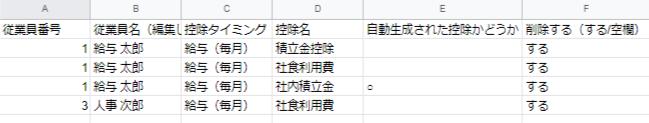 CSV編集画面のスクリーンショット