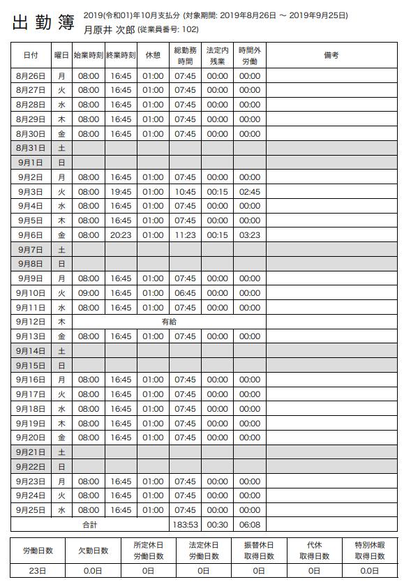 出勤簿のPDFデータのスクリーンショット