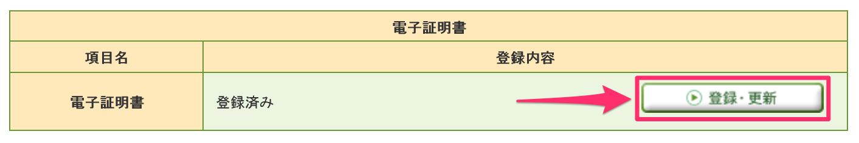 「電子証明書」と表示された表の、「登録内容」列内に表示された[登録・更新]ボタンを指し示しているスクリーンショット