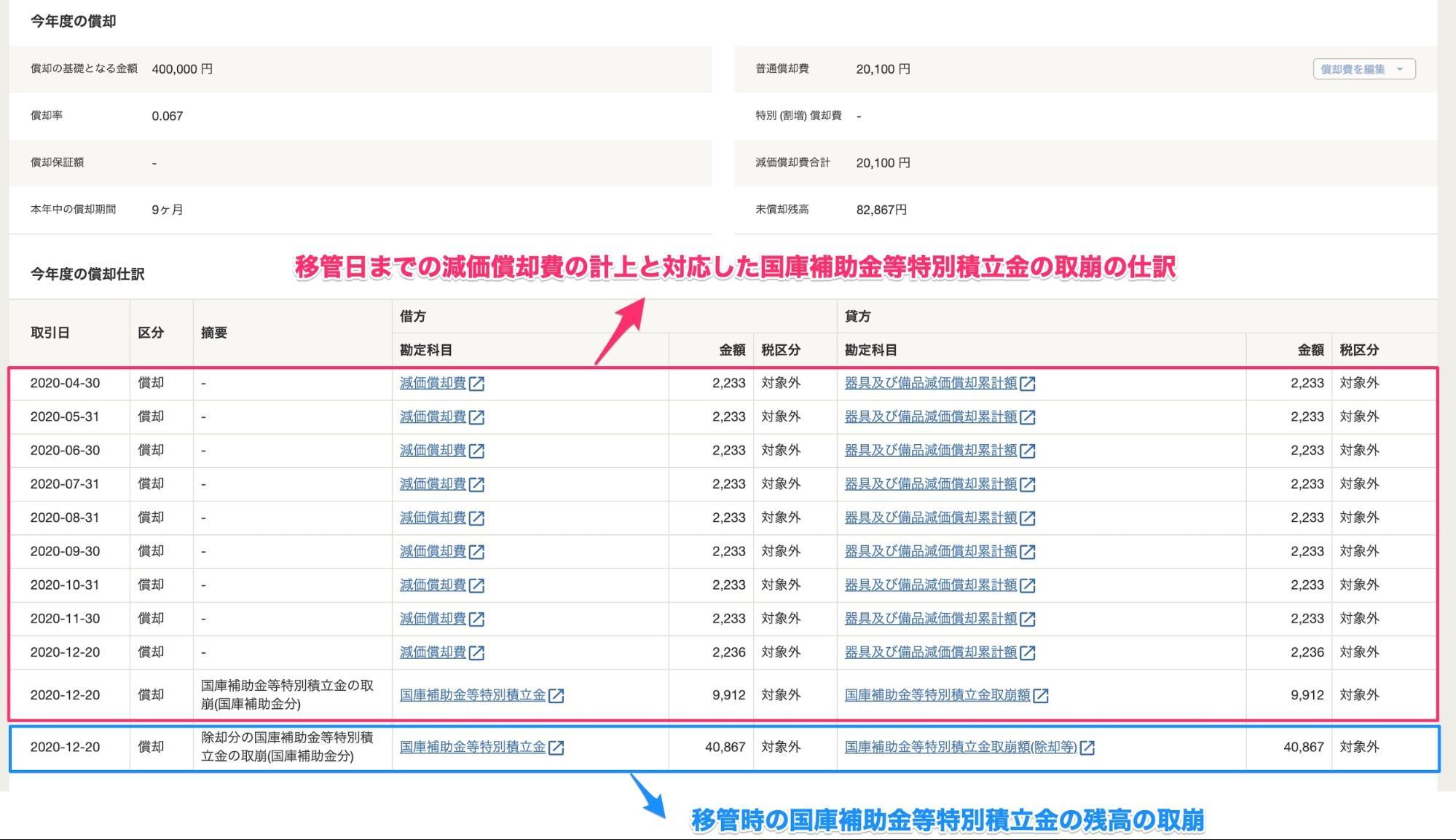 固定資産の詳細画面で「今年度の償却仕訳」項目を表示しているスクリーンショット