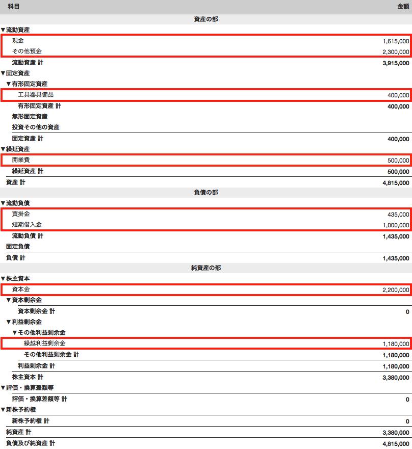 前期の決算書(貸借対照表)のスクリーンショット